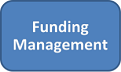 Funding Management